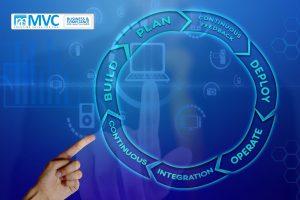 Technology Integration Services Haldwani Nainital Uttarakhand